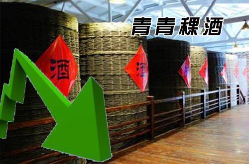 青青稞酒净利4连降:一年广告费超2亿 子公司连亏