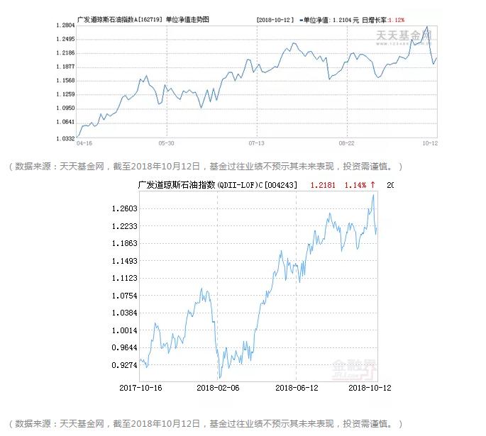 市场震荡避险模式开启 个人投资者如何配置资产