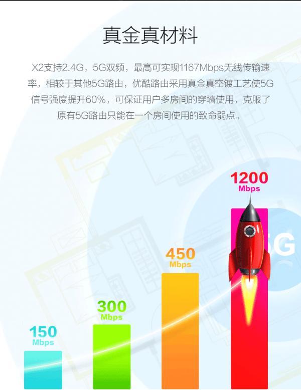 能赚钱的路由器:优酷路由器X2发布的照片 - 11
