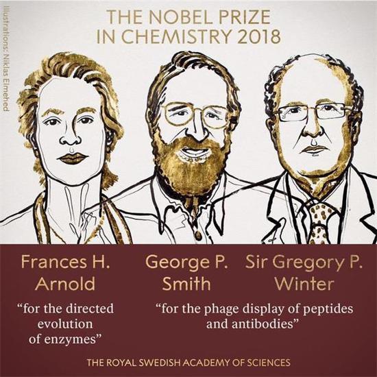诺贝尔化学奖来袭!A股投资风口在哪里?