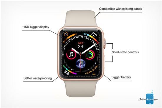 不到90天将卖出千万部 分析师:Apple Watch将冲击珠宝成轻奢新贵