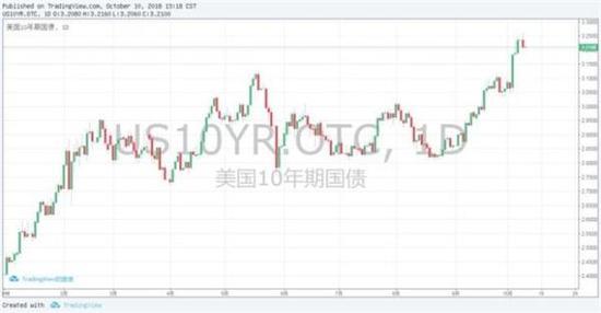 """全球股市惊险急刹车 该如何""""活下去""""?"""