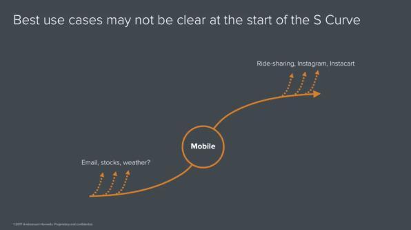硅谷顶级风投公司:为何说这四大技术将塑造未来