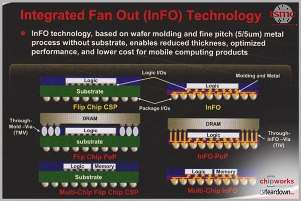 苹果A10处理器内核图曝光:找不到小核心CPU的照片 - 4