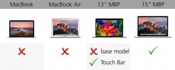 规格参数对比:苹果 MacBook 系列的对决的照片 - 9