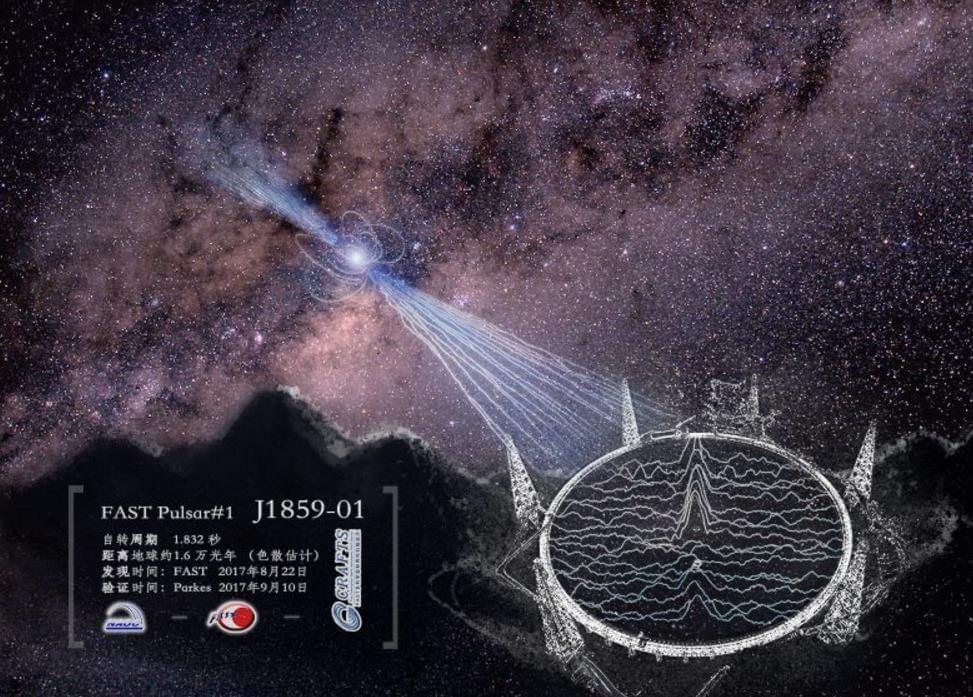 """""""中国天眼""""FAST发现2颗新脉冲星"""