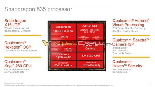 骁龙835处理器规格全面曝光的照片 - 1