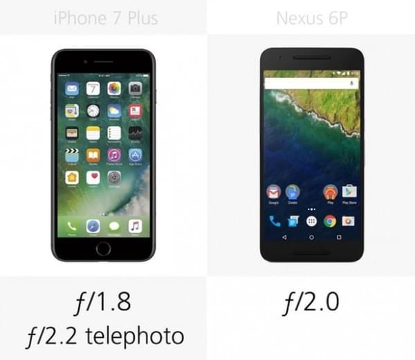 iPhone 7 Plus和Nexus 6P规格参数对比的照片 - 12