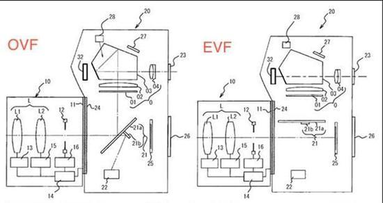 『传闻』尼康D850或成为首部配备混合式取景器的单反相机)  Anankhepi近日推测尼康即将发布的新款D850相机有可能将成为首部配备混合式取景器(光学取景器+电子取景器)的单反相机。Anankhepi主要是根据此前曝光的尼康D850相机外观照得出这一结论的,相机取景器周围的圆孔有一定概率会装有用于激活电子取景器功能的眼部侦测传感器,要知道尼康早就注册并公布过这种单反相机混合式取景器专利。如果事实真是如此,这就意味着尼康D850将不仅会拥有精准且快速的相位侦测能力,而且还能够提供峰值对焦、放大对焦等有
