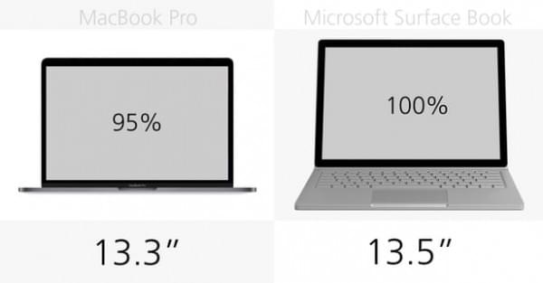 MacBook Pro和Surface Book终极对比的照片 - 6