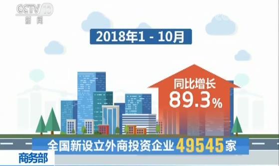 商务部:前10月利用外资保持稳定增长