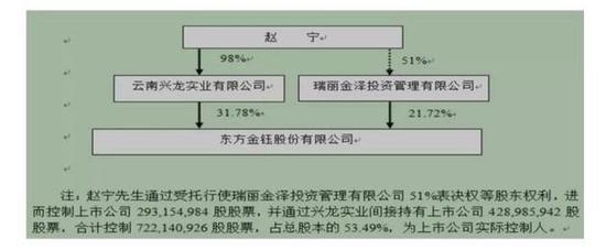 云南翡翠大王9亿债务逾期 保险柜里宝石多到吓人