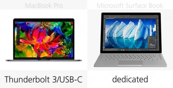 MacBook Pro和Surface Book终极对比的照片 - 22