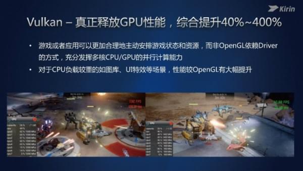 华为麒麟960芯片正式发布,GPU性能提到180%