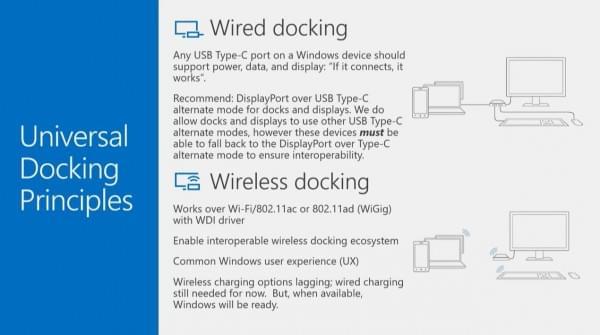 Windows 10升级支持802.11ad:Wi-Fi速度8Gbps的照片 - 2