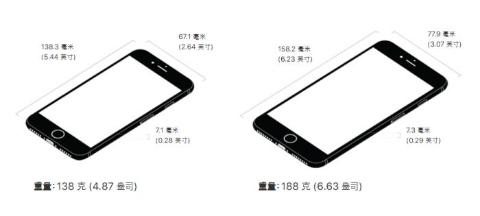 富士康内参重磅偷跑iPhone 8外形的照片 - 3