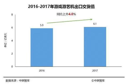 中国游戏行业营收近2200亿元 占全球份额28%