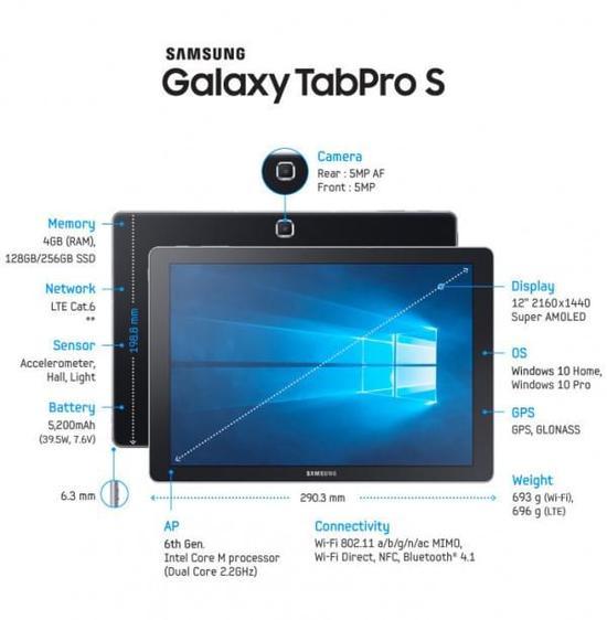 三星正在准备推出Galaxy TabPro S2平板电脑