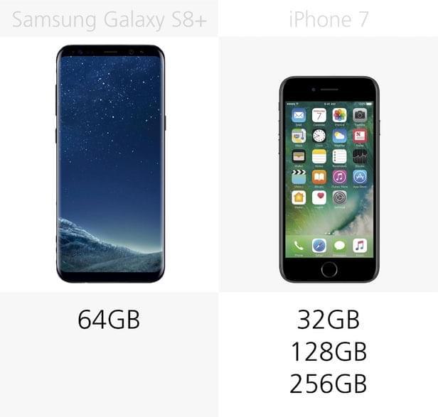 Galaxy S8+和iPhone 7规格参数对比的照片 - 19