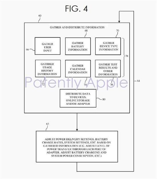 苹果新专利曝光:远程无线充电可智能调度