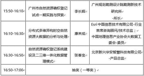 不容错过的看点大揭秘!新兴华安自然资源专题论坛将引领国土行业又一次大风暴!