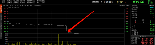 突发!7只新三板股票闪崩 做市指数跌破900点