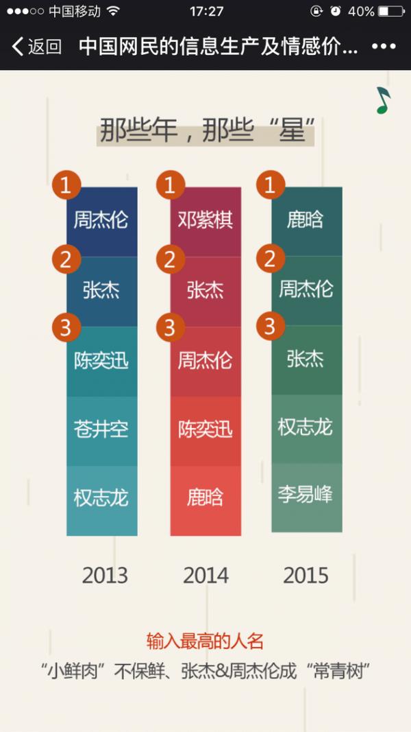 中国网民输入量最高的人名:鹿晗的照片 - 3