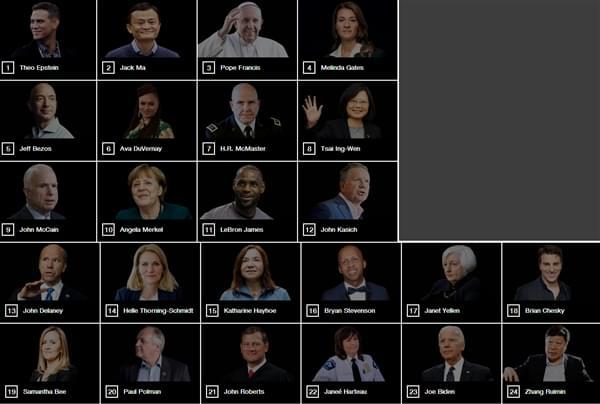 """马云""""封神"""" 列《财富》全球领袖榜单第二名的照片"""