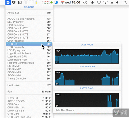 2014 5K iMac显卡过热的用户试试这个办法