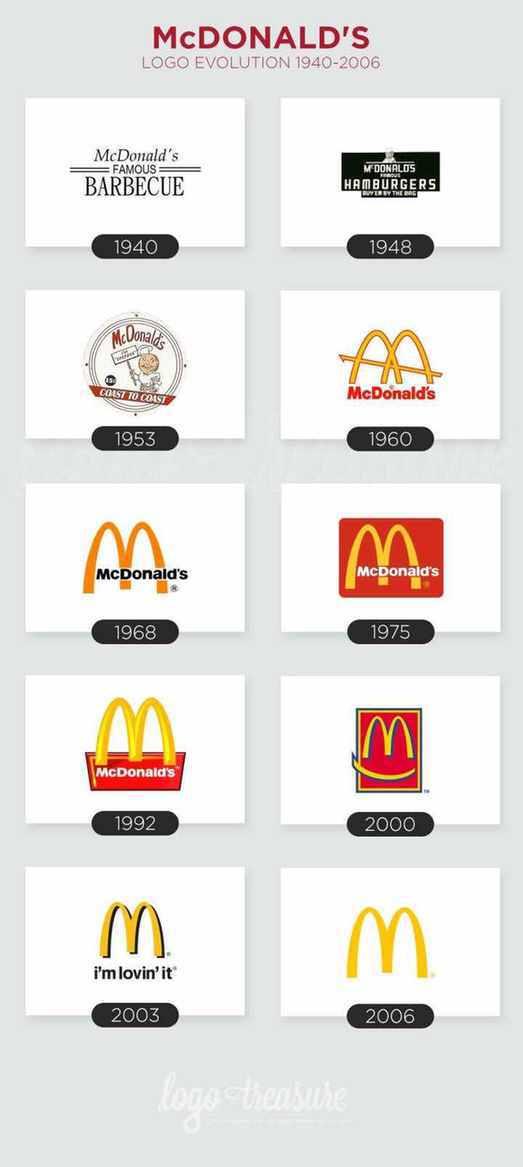 麦当劳改名金拱门 网友戏称KFC可更名为开封菜