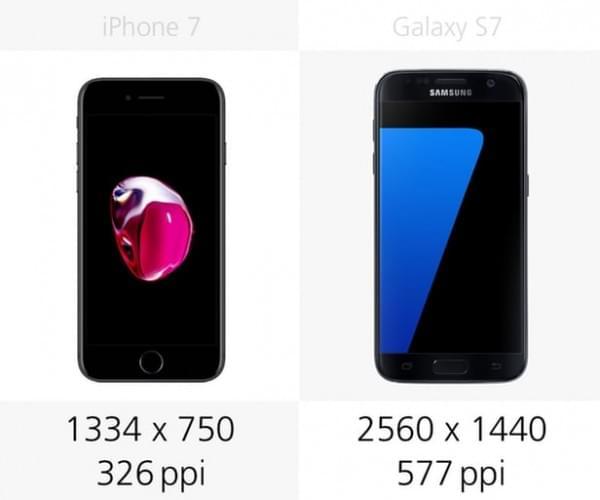 iPhone 7和Galaxy S7规格参数对比的照片 - 8
