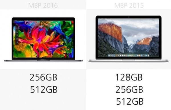 前后两代13英寸MacBook Pro规格参数对比的照片 - 12