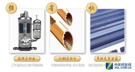 十足的用料   笔者点评:这款奥克斯空调还具有一键去除甲醛的功能,空调带有甲醛滤网,当有害气体进入到滤网之后,甲醛滤网可以有效过滤掉甲醛,并且将这些甲醛分解成水和二氧化碳等无害的物质,让用户家中的空气更好。 奥克斯KFR-35GW/HFJ+3 正1.5匹冷暖空调 [参考价格] 1899元 [ 经销商 ] 京东 【点击购买】