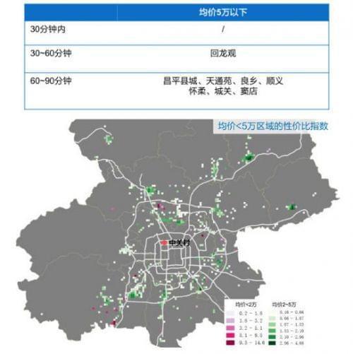 腾讯位置大数据精准推荐 北京5万元以内购房怎么选