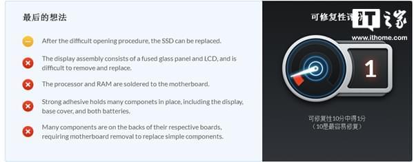 iFixit拆解微软Surface Book 2:SSD可更换