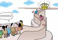 MBA管理学中的10大经典定律 你掌握了吗?