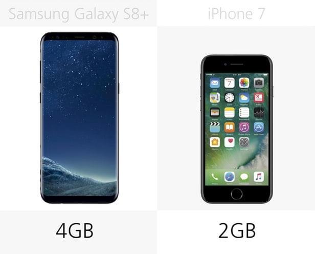 Galaxy S8+和iPhone 7规格参数对比的照片 - 18