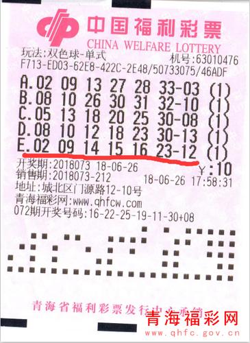 PK10官网湖北彩友买彩多年 出差青海意外击中双色球银奖
