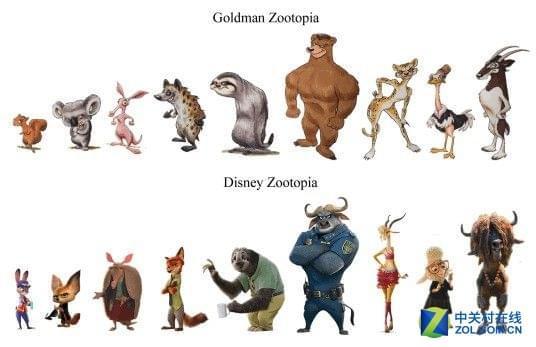 而《疯狂动物城》当中的角色都穿了衣服,这也是《疯狂动物城》非常