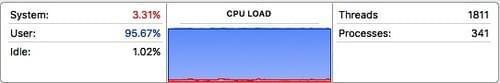 2500个网站暗藏挖矿代码:瞬间榨干CPU