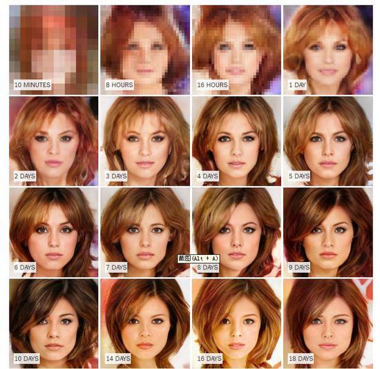 18天1000万次迭代,AI生成的照片你能分辨真假吗?