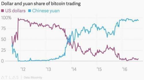 换汇发新规 投资互联网金融或比换美元靠谱