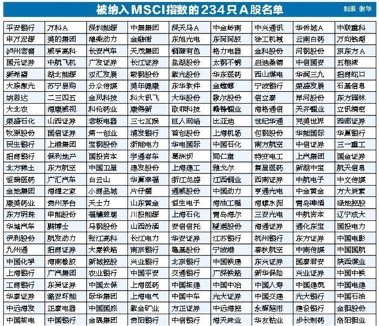 深圳a股开盘时间_深圳商报记者 陈燕青