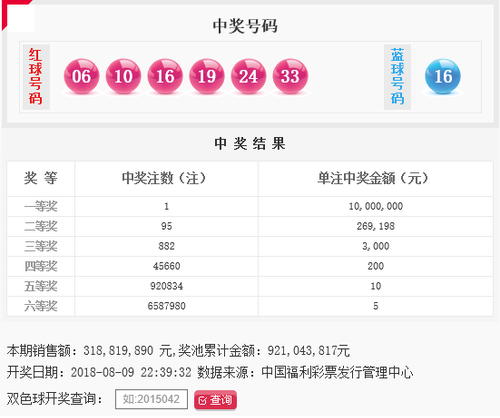 PK10官网双色球092期:头奖1注1000万 奖池9.21亿
