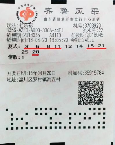 山东淄川18人购彩团队获七乐彩87余万大奖