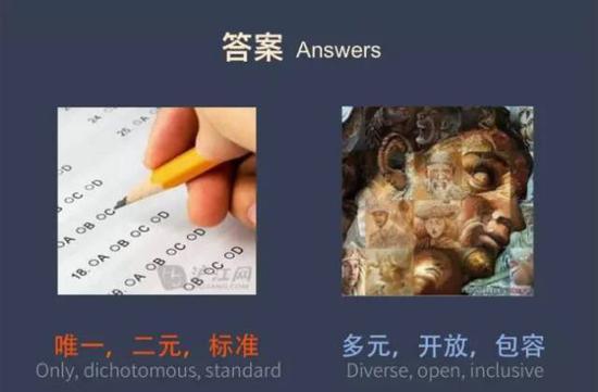 其实,找到答案的根本意义是为了提出更多的问题,引发更多的思考。