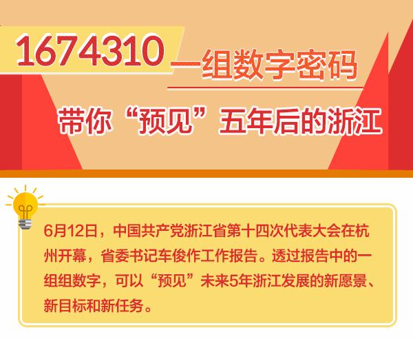 """1674310 一组数字密码带你""""预见""""五年后的浙江"""