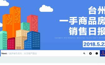 2018年5月22日台州市一手商品房成交400套