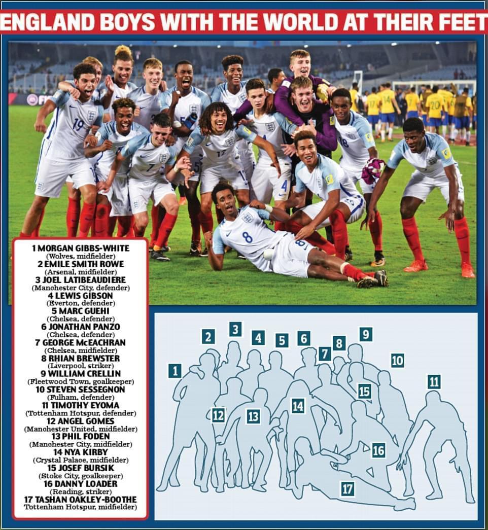英格兰的姆巴佩出现了!U17世界杯连场戴帽,带队进决赛创历史