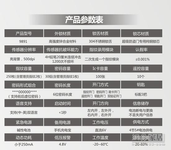"""2017""""葵花""""奖智能锁评选参选作品:锁先生9891"""